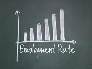 State Unemployment Insurance California